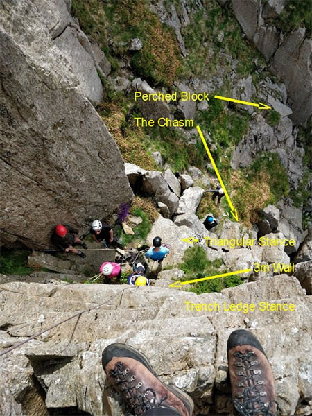 Chasm face scrambling route info